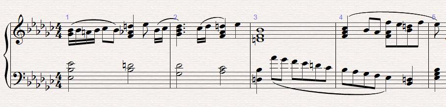 This is probably my most ambitious transcription project (Mirai Nikki OP Kuusou Mesorogiwi) (2/6)